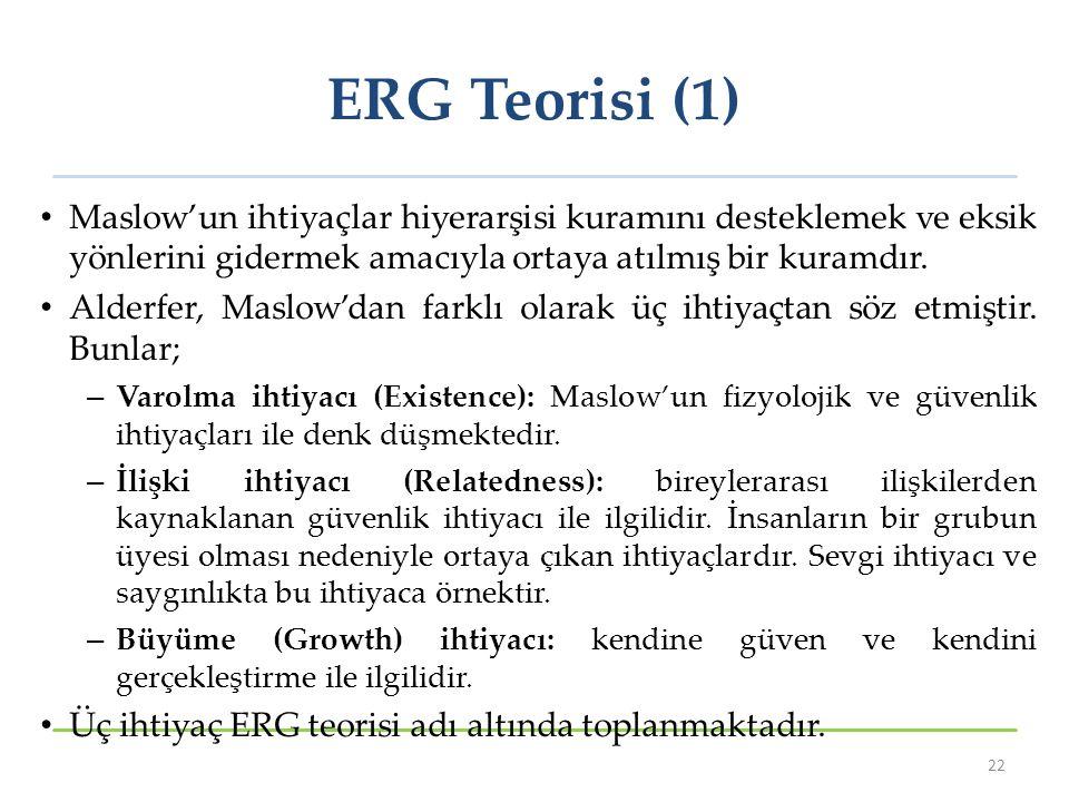 ERG Teorisi (1) Maslow'un ihtiyaçlar hiyerarşisi kuramını desteklemek ve eksik yönlerini gidermek amacıyla ortaya atılmış bir kuramdır.