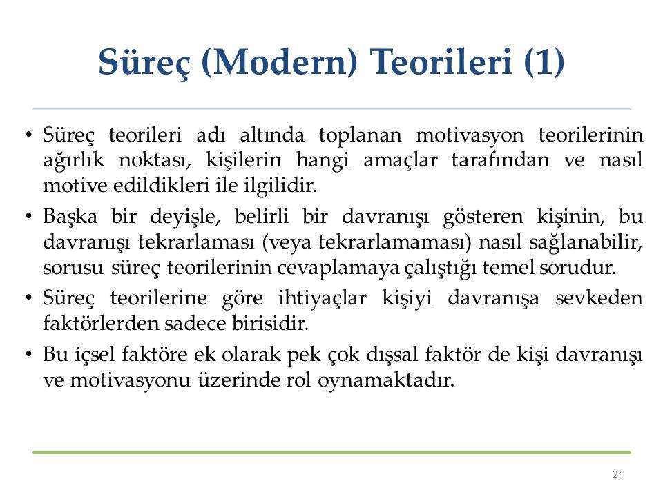 Süreç (Modern) Teorileri (1)
