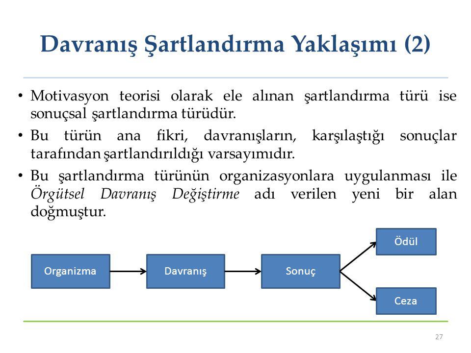 Davranış Şartlandırma Yaklaşımı (2)