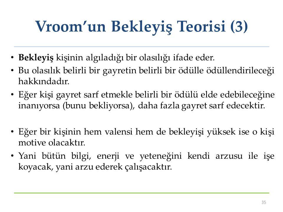 Vroom'un Bekleyiş Teorisi (3)