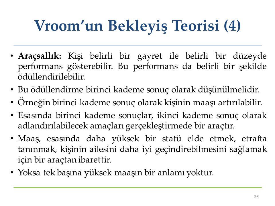 Vroom'un Bekleyiş Teorisi (4)