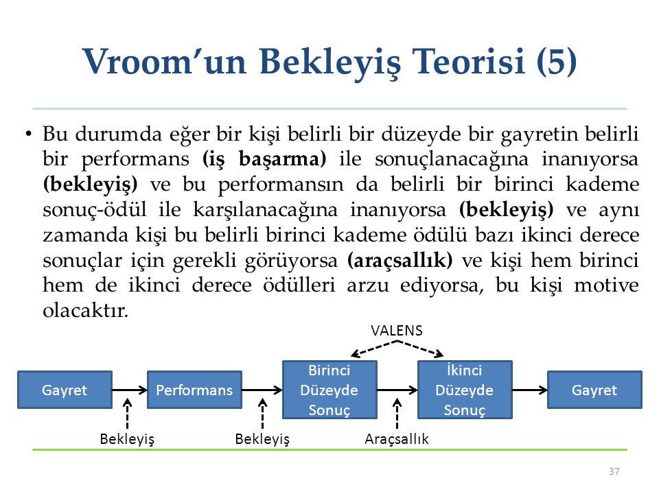 Vroom'un Bekleyiş Teorisi (5)