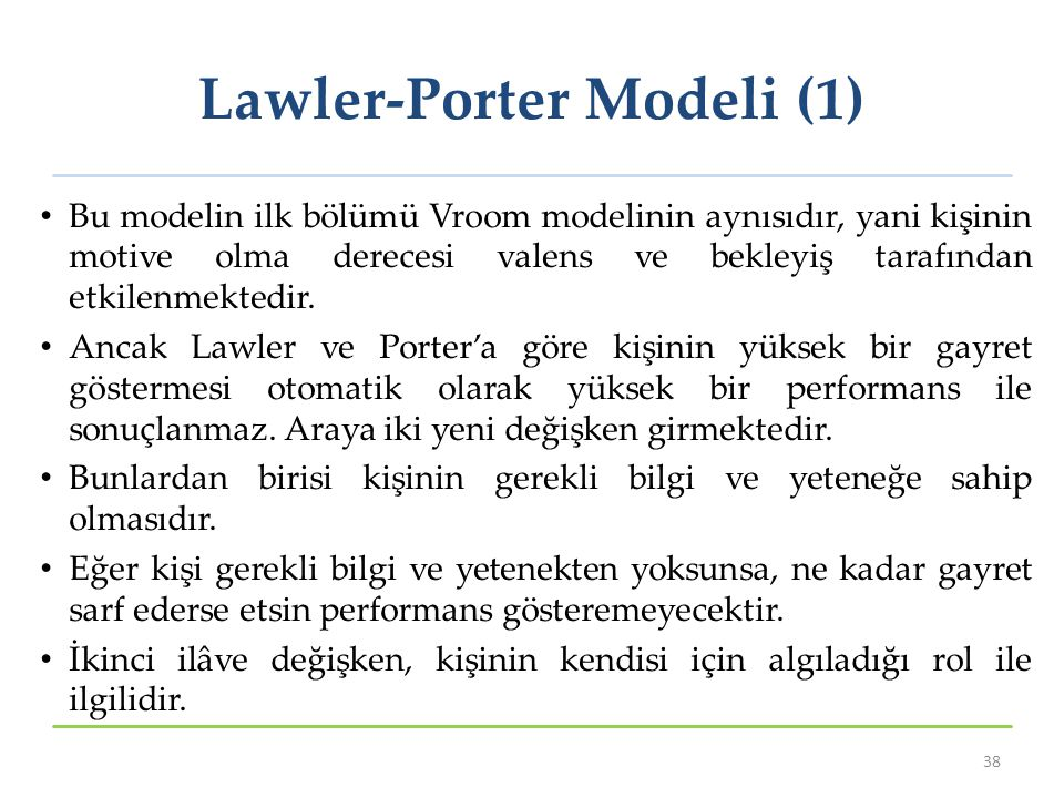 Lawler-Porter Modeli (1)