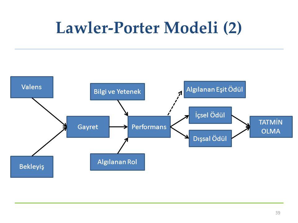 Lawler-Porter Modeli (2)