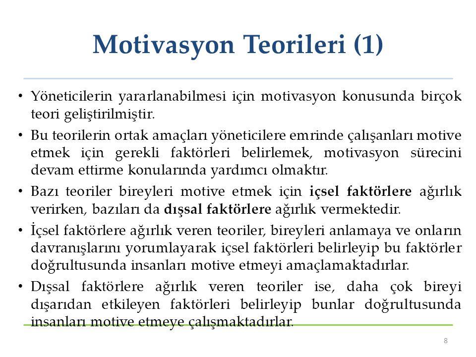 Motivasyon Teorileri (1)