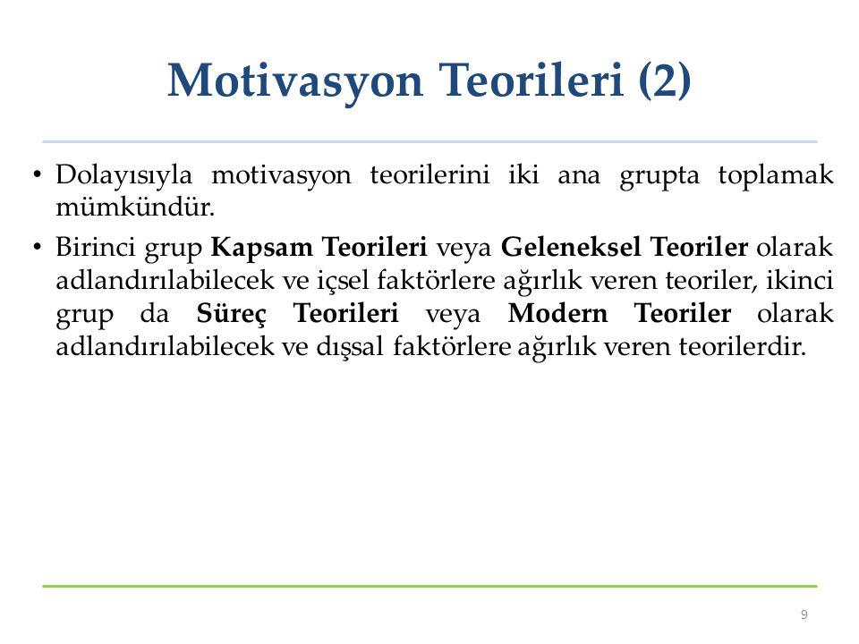 Motivasyon Teorileri (2)