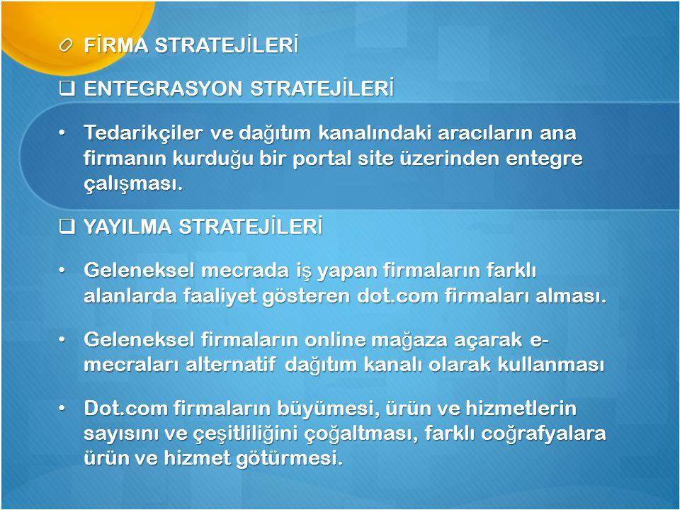 FİRMA STRATEJİLERİ ENTEGRASYON STRATEJİLERİ.