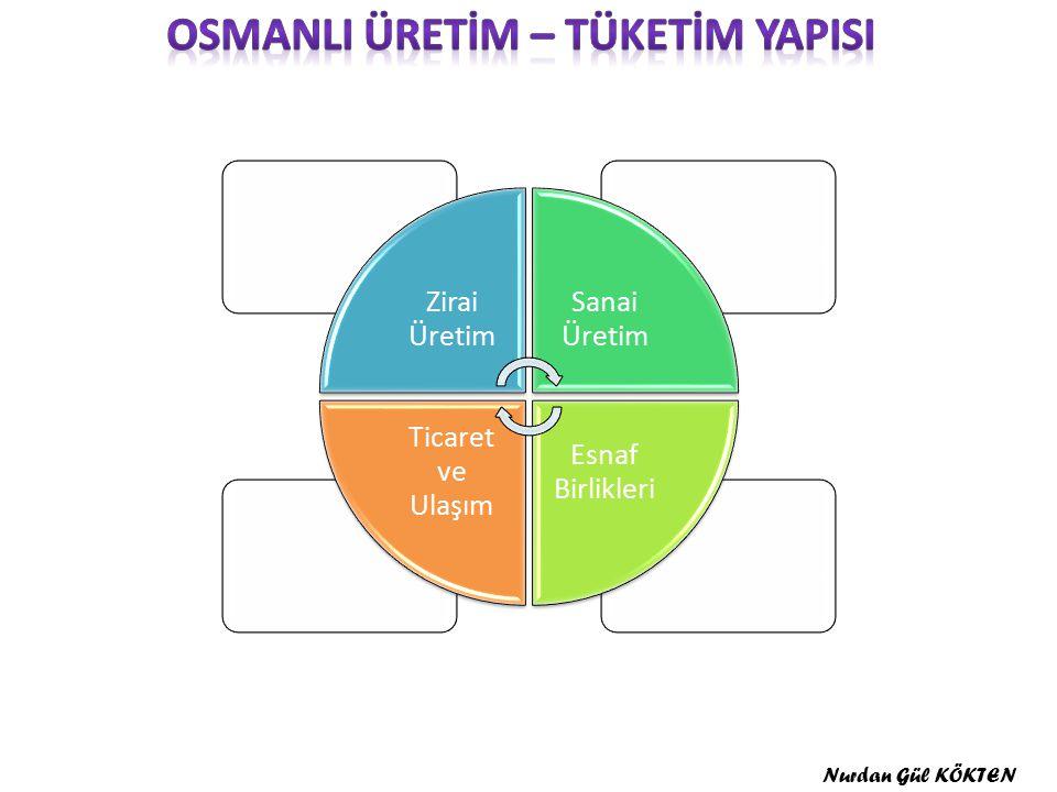 OsmanlI ÜRETİM – TÜKETİM YAPISI