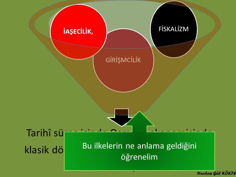 Tarihî süreç içinde Osmanlı ekonomisinde