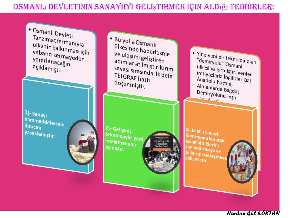 Osmanlı Devletinin Sanayiiyi Geliştirmek İçin Aldığı Tedbirler: