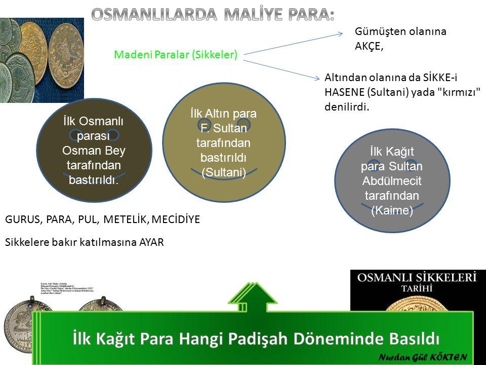 OSMANLILARDA MALİYE PARA: