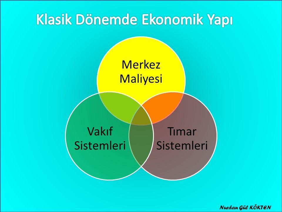 Klasik Dönemde Ekonomik Yapı