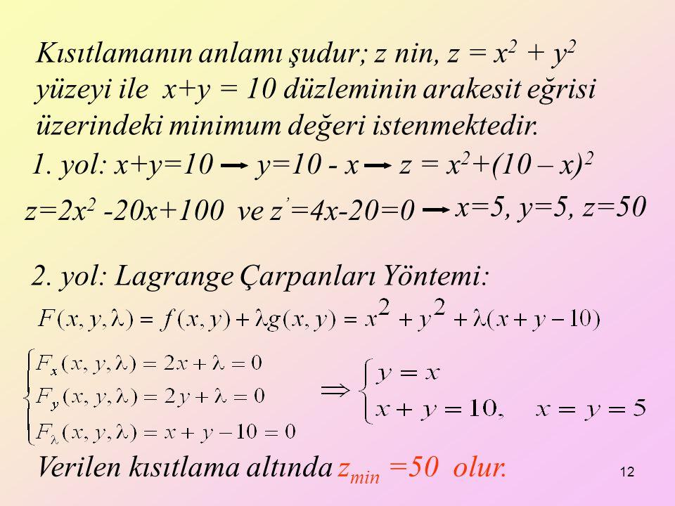 Kısıtlamanın anlamı şudur; z nin, z = x2 + y2 yüzeyi ile x+y = 10 düzleminin arakesit eğrisi üzerindeki minimum değeri istenmektedir.