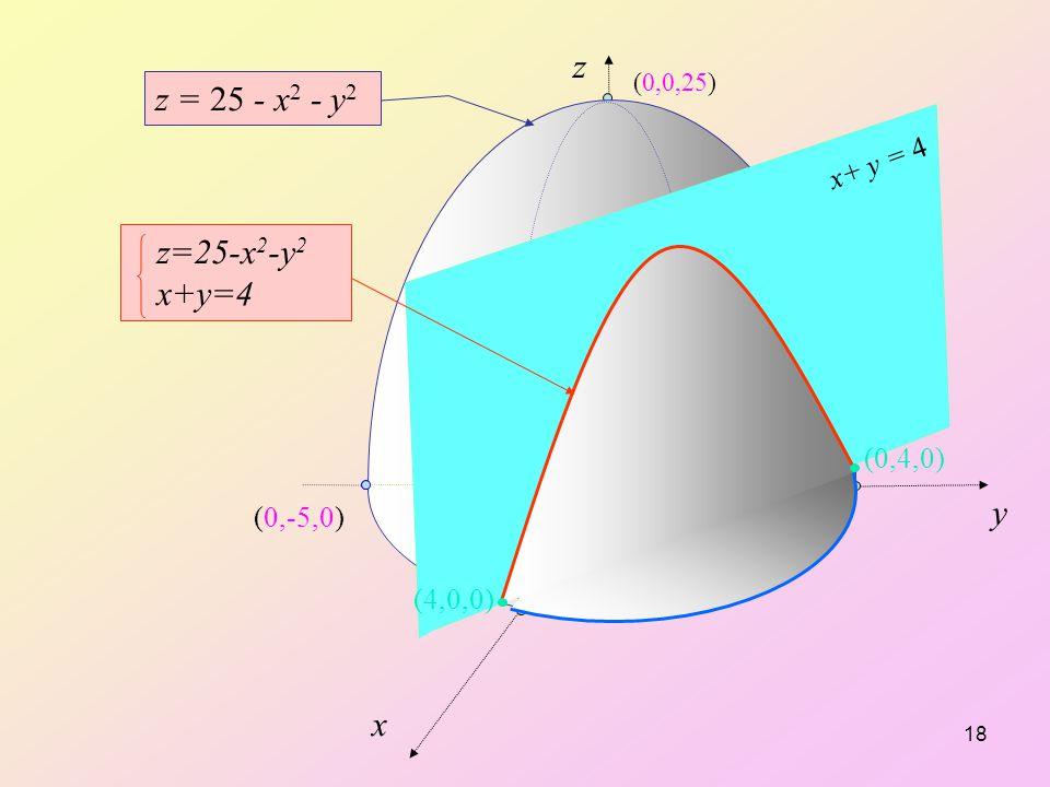 z z = 25 - x2 - y2 z=25-x2-y2 x+y=4 y x x+ y = 4 (-5,0,0) (0,4,0)