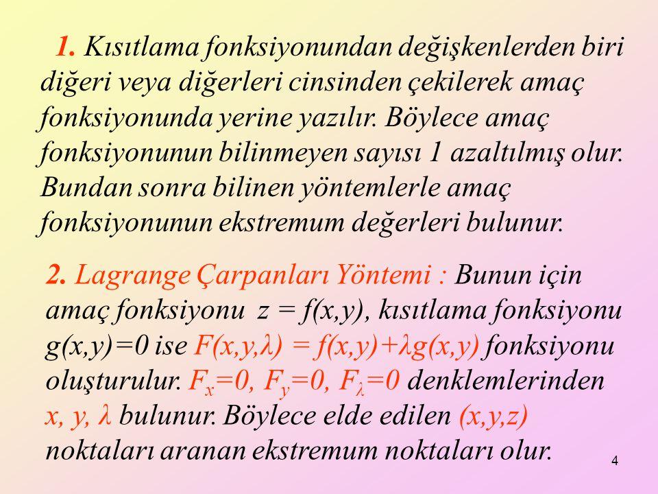 1. Kısıtlama fonksiyonundan değişkenlerden biri diğeri veya diğerleri cinsinden çekilerek amaç fonksiyonunda yerine yazılır. Böylece amaç fonksiyonunun bilinmeyen sayısı 1 azaltılmış olur. Bundan sonra bilinen yöntemlerle amaç fonksiyonunun ekstremum değerleri bulunur.
