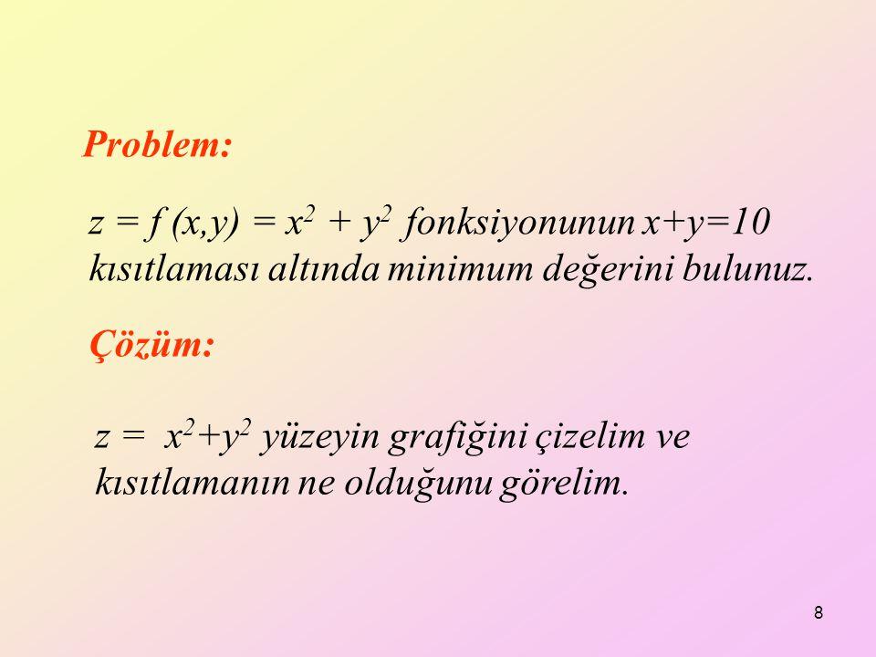 Problem: z = f (x,y) = x2 + y2 fonksiyonunun x+y=10 kısıtlaması altında minimum değerini bulunuz.