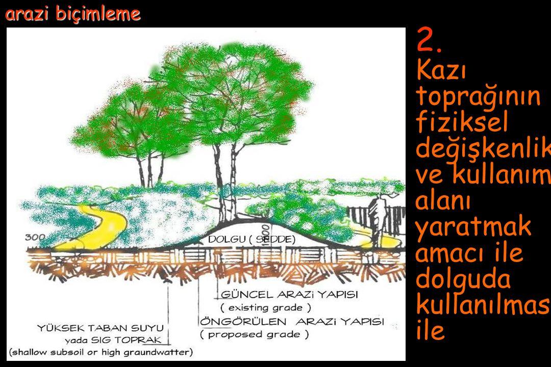 arazi biçimleme 2.