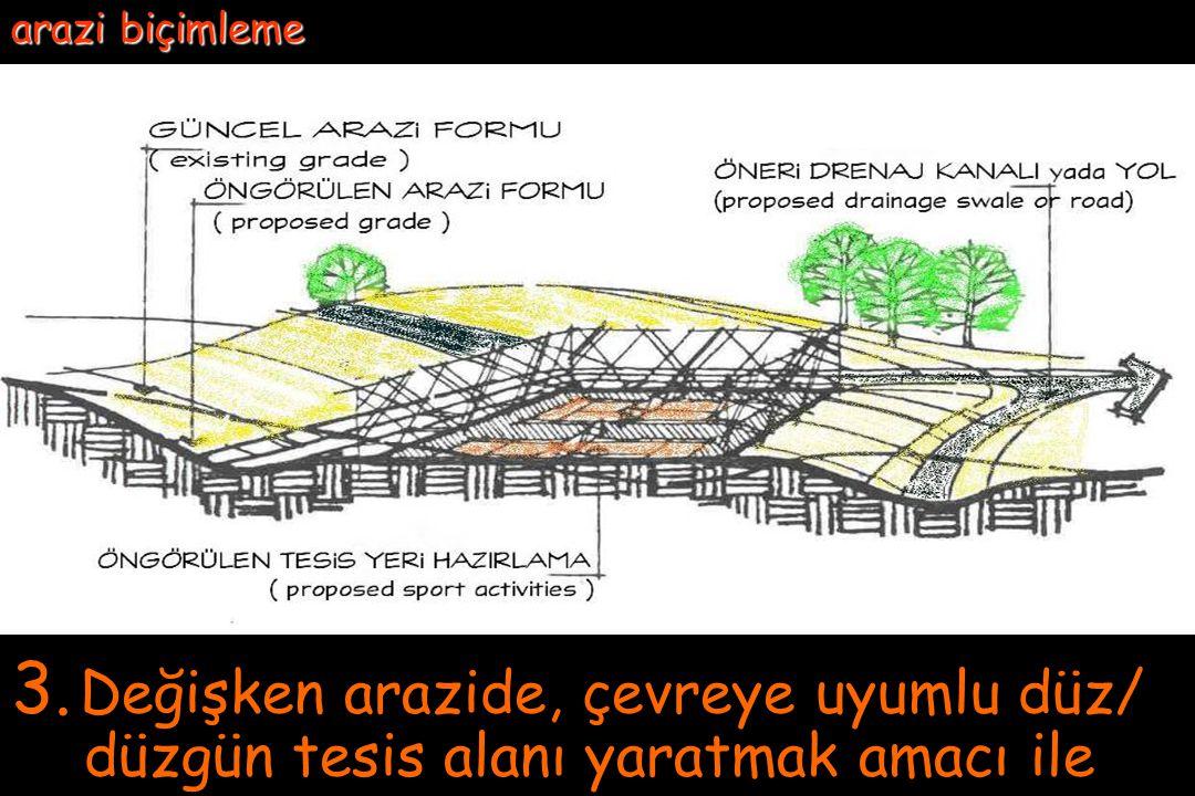 arazi biçimleme 3. Değişken arazide, çevreye uyumlu düz/ düzgün tesis alanı yaratmak amacı ile