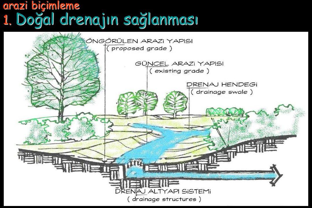 1. Doğal drenajın sağlanması
