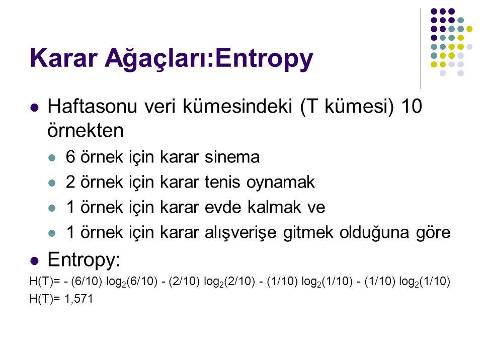 Karar Ağaçları:Entropy