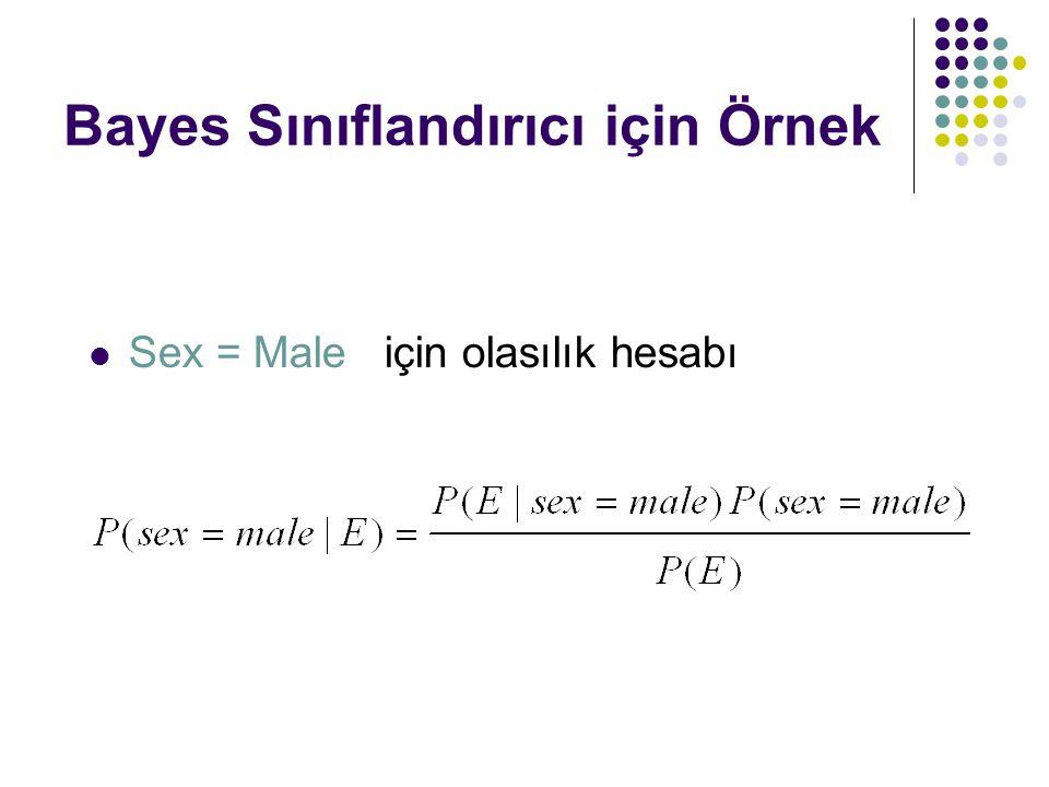 Bayes Sınıflandırıcı için Örnek