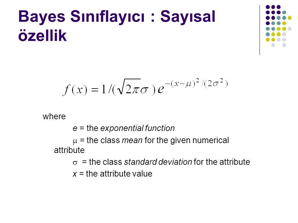 Bayes Sınıflayıcı : Sayısal özellik