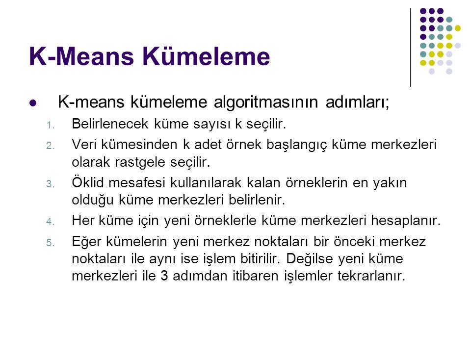 K-Means Kümeleme K-means kümeleme algoritmasının adımları;