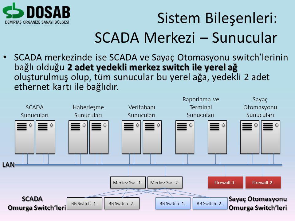 Sistem Bileşenleri: SCADA Merkezi – Sunucular