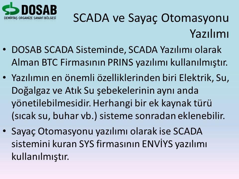 SCADA ve Sayaç Otomasyonu Yazılımı