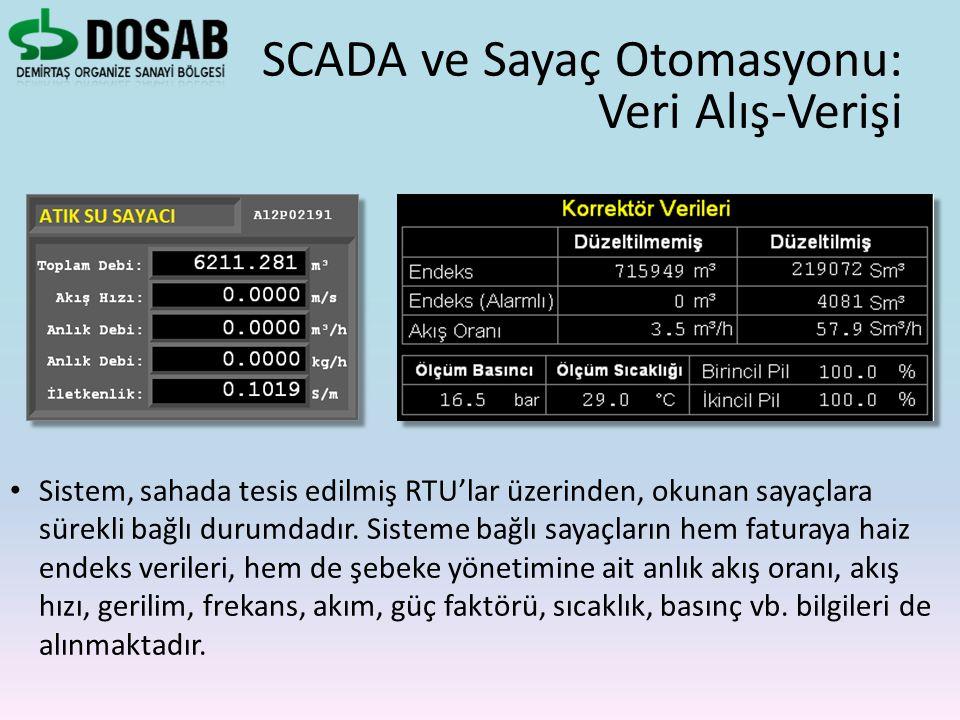 SCADA ve Sayaç Otomasyonu: Veri Alış-Verişi