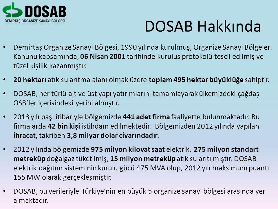 DOSAB Hakkında