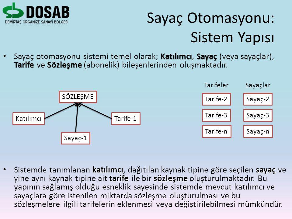 Sayaç Otomasyonu: Sistem Yapısı