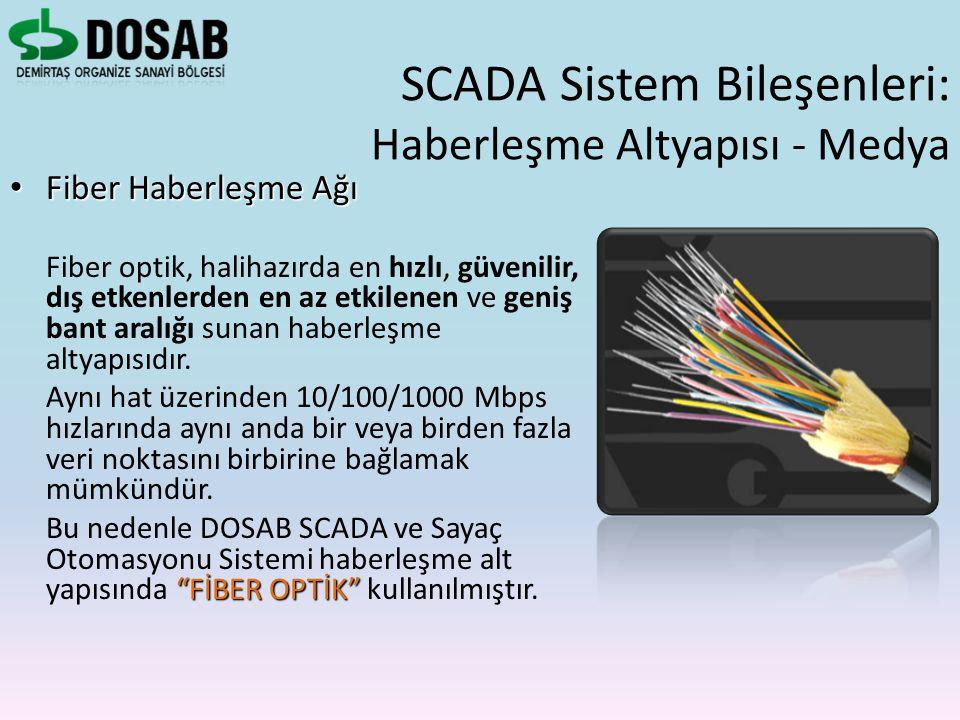 SCADA Sistem Bileşenleri: Haberleşme Altyapısı - Medya