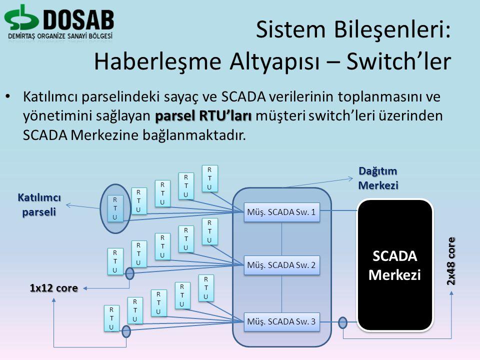 Sistem Bileşenleri: Haberleşme Altyapısı – Switch'ler