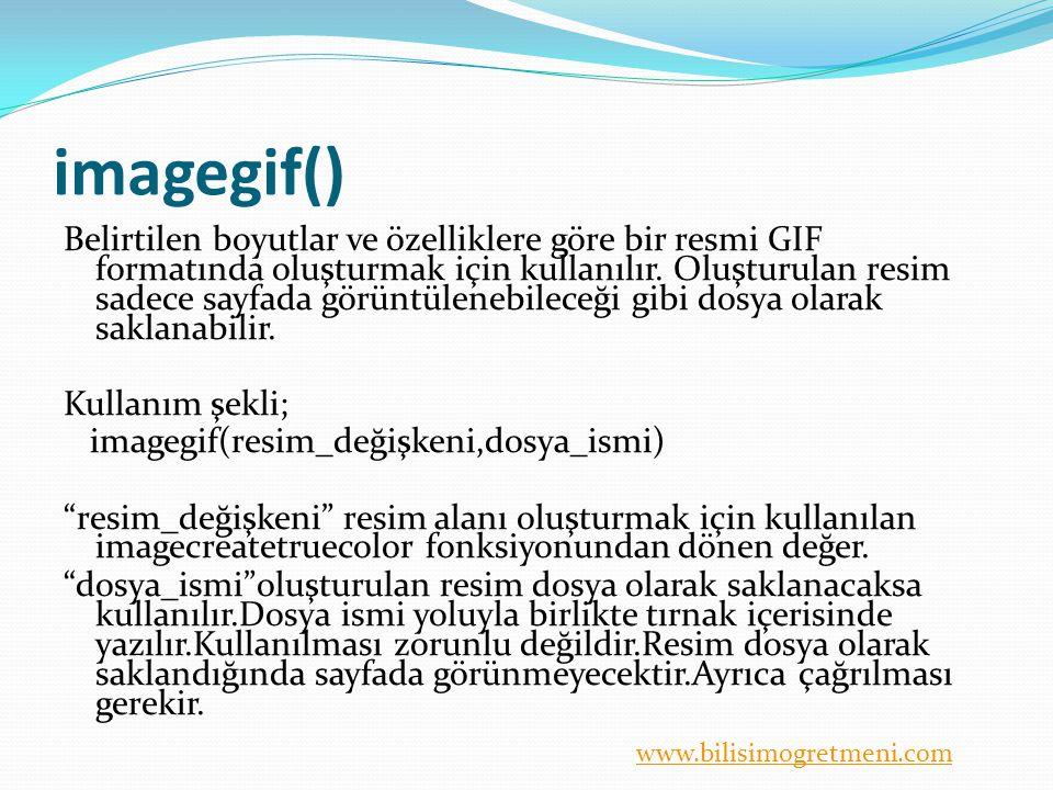 imagegif()