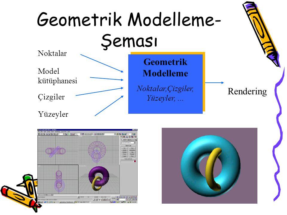 Geometrik Modelleme-Şeması