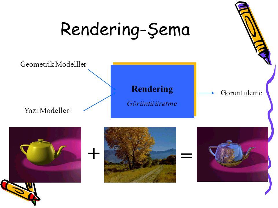 + = Rendering-Şema Rendering Geometrik Modelller Görüntü üretme