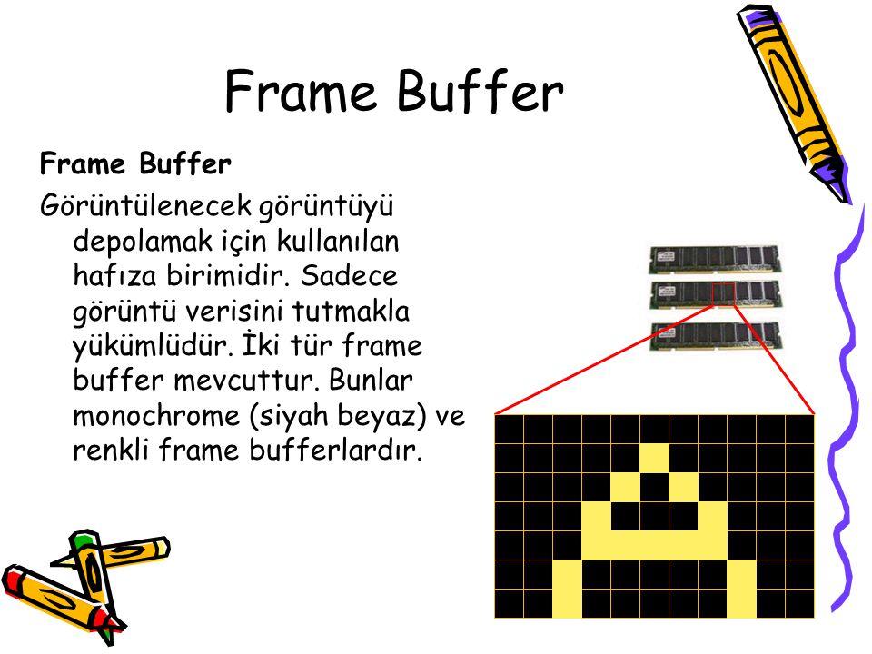 Frame Buffer Frame Buffer