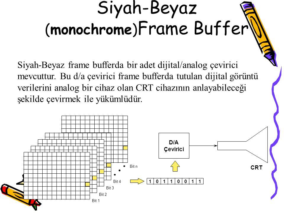 Siyah-Beyaz (monochrome)Frame Buffer