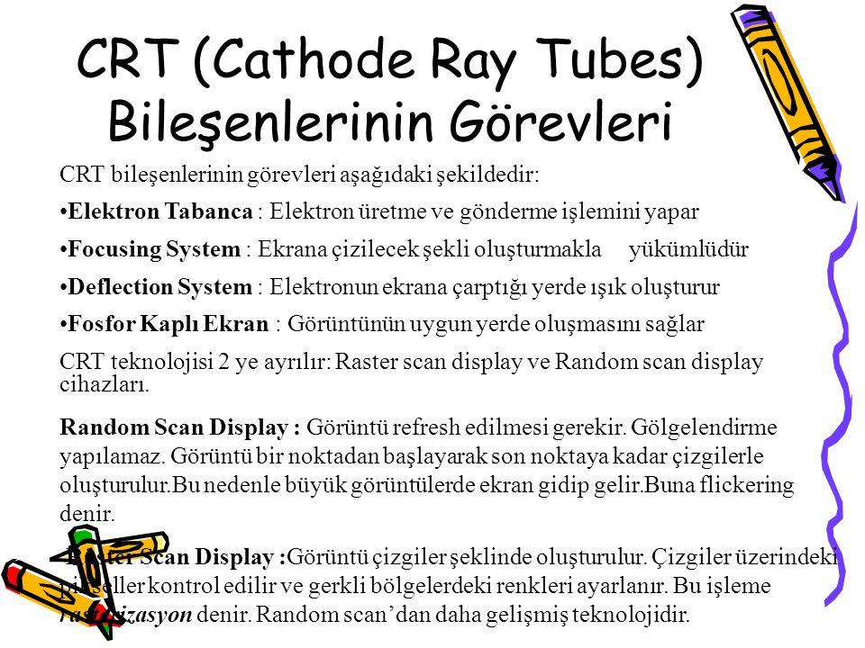 CRT (Cathode Ray Tubes) Bileşenlerinin Görevleri