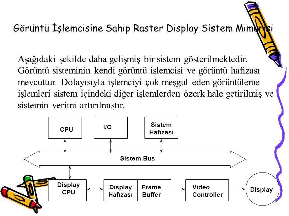 Görüntü İşlemcisine Sahip Raster Display Sistem Mimarisi
