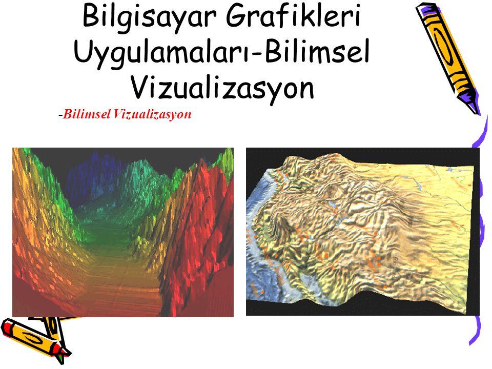 Bilgisayar Grafikleri Uygulamaları-Bilimsel Vizualizasyon