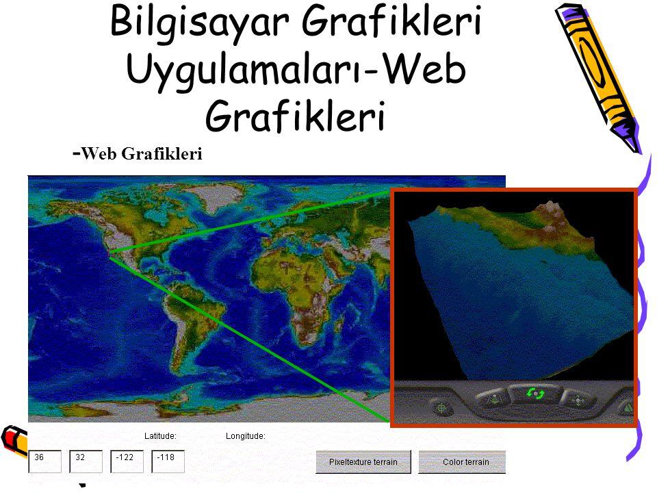 Bilgisayar Grafikleri Uygulamaları-Web Grafikleri