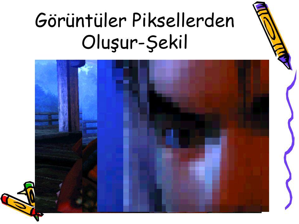 Görüntüler Piksellerden Oluşur-Şekil