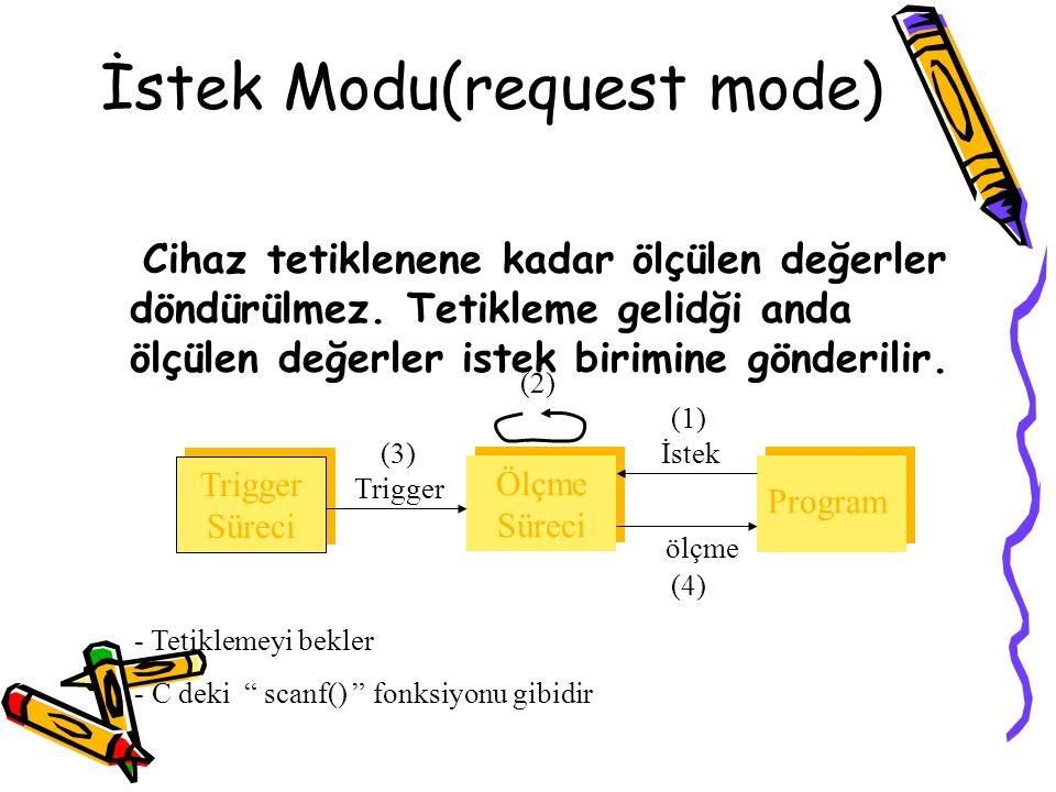 İstek Modu(request mode)