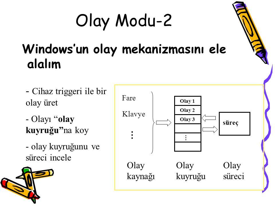 Olay Modu-2 Windows'un olay mekanizmasını ele alalım