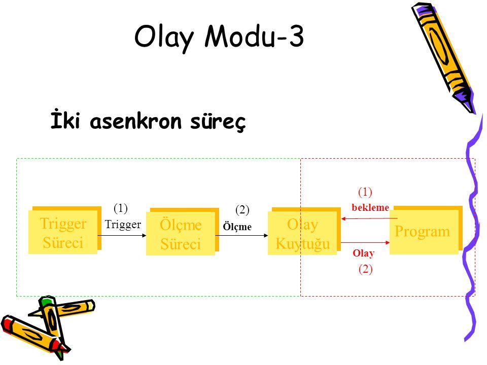 Olay Modu-3 İki asenkron süreç Trigger Süreci Ölçme Süreci