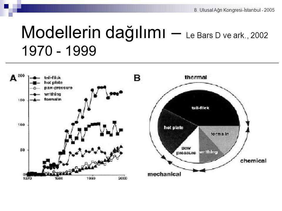 Modellerin dağılımı – Le Bars D ve ark., 2002 1970 - 1999