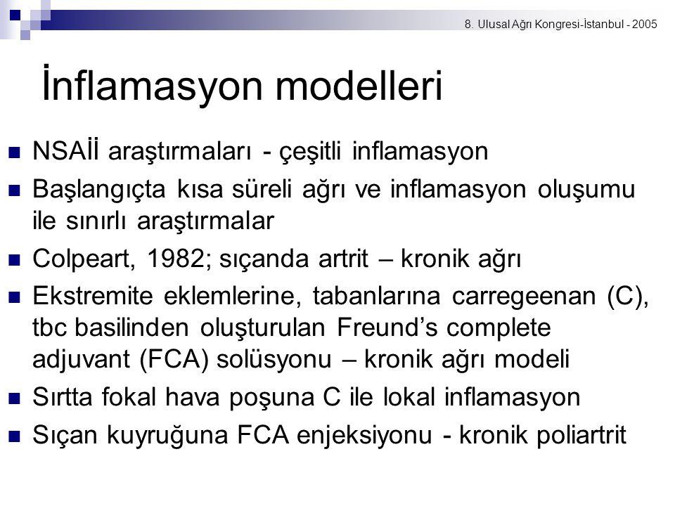 İnflamasyon modelleri