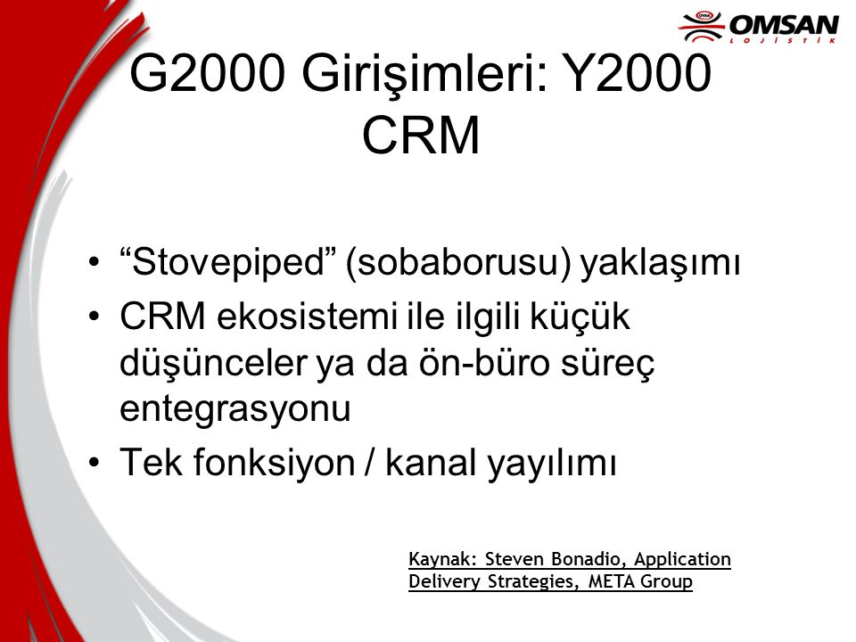 G2000 Girişimleri: Y2000 CRM Stovepiped (sobaborusu) yaklaşımı
